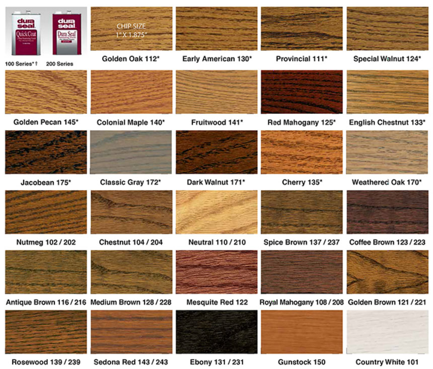 Duraseal stain colors
